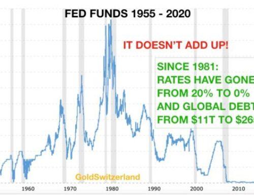 De grootste financiële crisis & hyperinflatie