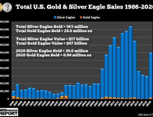 U.S. Mint verkoop eerste week 2021 2,7 miljoen zilveren American Eagle's