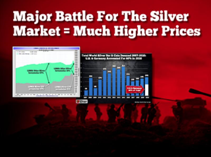 De komende grote strijd zal leiden tot veel hogere zilverprijzen